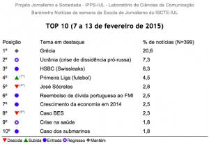 Barómetro de Notícias do ISCTE-IUL de 7 a 13 de janeiro de 2015