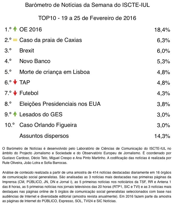 barometro-08-2016-Top10-FINAL
