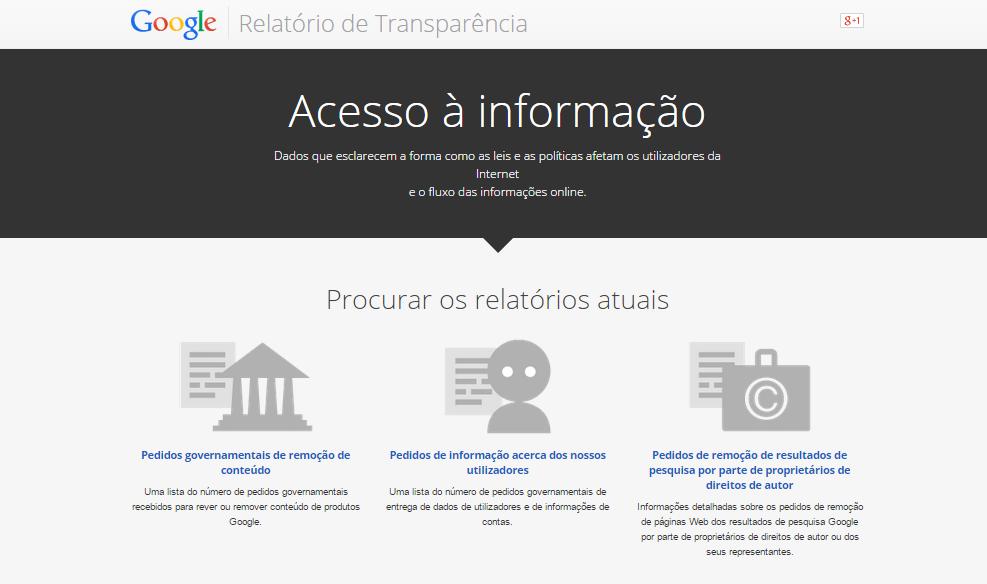 Google transparencia